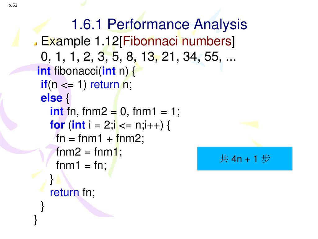 1.6.1 Performance Analysis Example 1.12[Fibonnaci numbers]